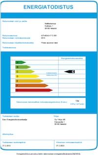 Energiatodistus laki